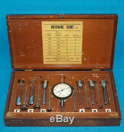 TIPLOR GROOVE GAGE SET. 240-1.252 RANGE with STARRETT DIAL INDICATOR